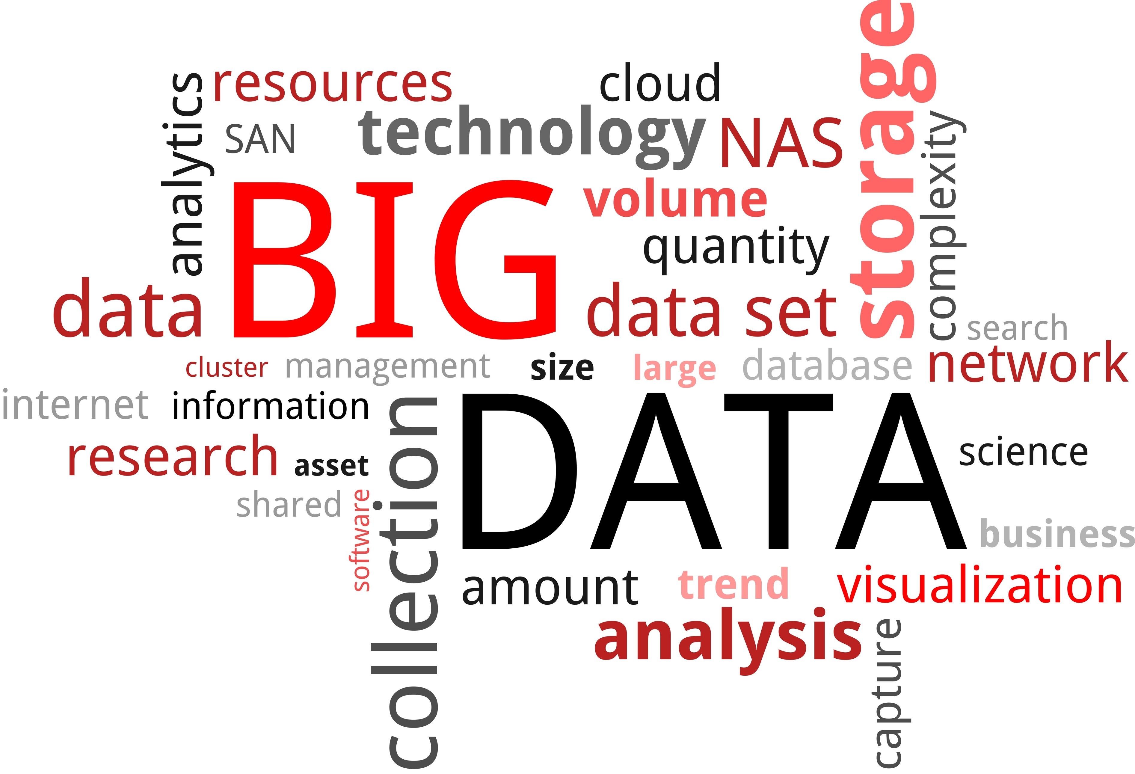 Dubbele betalingen voorkomen met Hattrick Finance Big Data